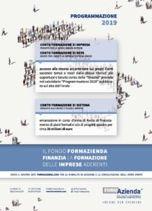 IL FONDO FINANZIA LA FORMAZIONE DELLE IMPRESE