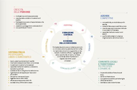 COMPANY PROFILE: LA STORIA E I VALORI DI FORMAZIENDA